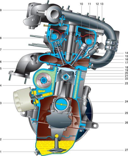 Сегодня мы поговорим про устройство двигателя ВАЗ 2112.  Двигатель ВАЗ-2112 бензиновый, четырехтактный...