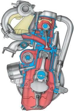 Поперечный разрез двигателя 2111