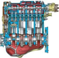 Продольный разрез двигателя 2111