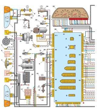 Схема электрооборудования автомобилей ВАЗ-2115-20 (левая половина): 1 – блок-фары; 2 – противотуманные фары; 3 – датчик температуры воздуха; 4 – электродвигатель вентилятора системы охлаждения двигателя; 5 – колодки, подключаемые к жгуту проводов системы зажигания; 6 – выключатель подкапотной лампы; 7 – колодка для подключения к звуковому сигналу однопроводного типа; 8 – звуковой сигнал; 9 – датчик уровня омывающей жидкости; 10 – датчики износа колодок передних тормозов; 11 – датчик уровня масла; 12 – генератор; 13 – подкапотная лампа; 14 – датчик указателя температуры охлаждающей жидкости; 15 – стартер; 16 – аккумуляторная батарея; 17 – реле включения противотуманных фар; 18 – датчик уровня охлаждающей жидкости; 19 – датчик уровня тормозной жидкости; 20 – выключатель света заднего хода; 21 – моторедуктор очистителя ветрового стекла; 22 – датчик контрольной лампы давления масла; 23 – колодка для подключения к электродвигателю омывателя заднего стекла; 24 – электродвигатель омывателя ветрового стекла; 25 – комбинация приборов; 26 – монтажный блок. Условная нумерация штекеров в колодках