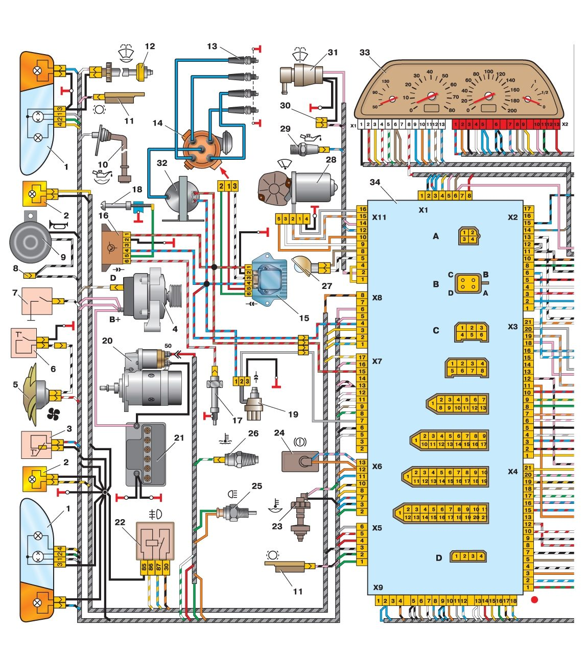 Электрические схемы ВАЗ.  Схемы комбинаций приборов и блоков предохранителей схема соединений монтажного блока...