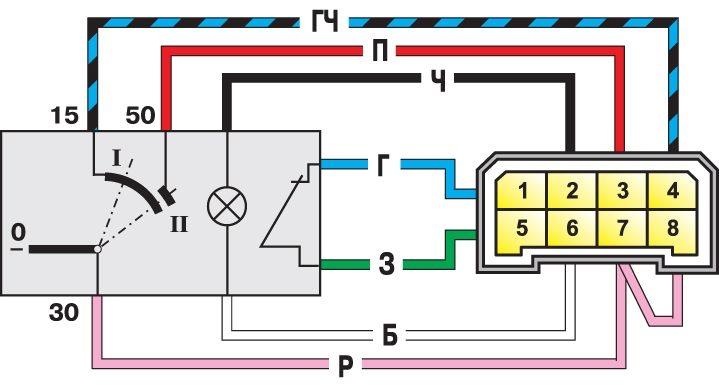 Схема соединений выключателя зажигания (при вставленном ключе).  У выключателя зажигания KZ-881 вместо лампы...