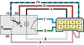 Схема соединений выключателя зажигания (при вставленном ключе). У выключателя зажигания KZ-881 вместо лампы накаливания применяется светодиод