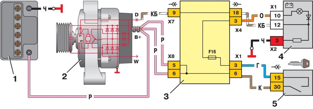 Контрольные проверки генератора Ваз 2115 Лада.