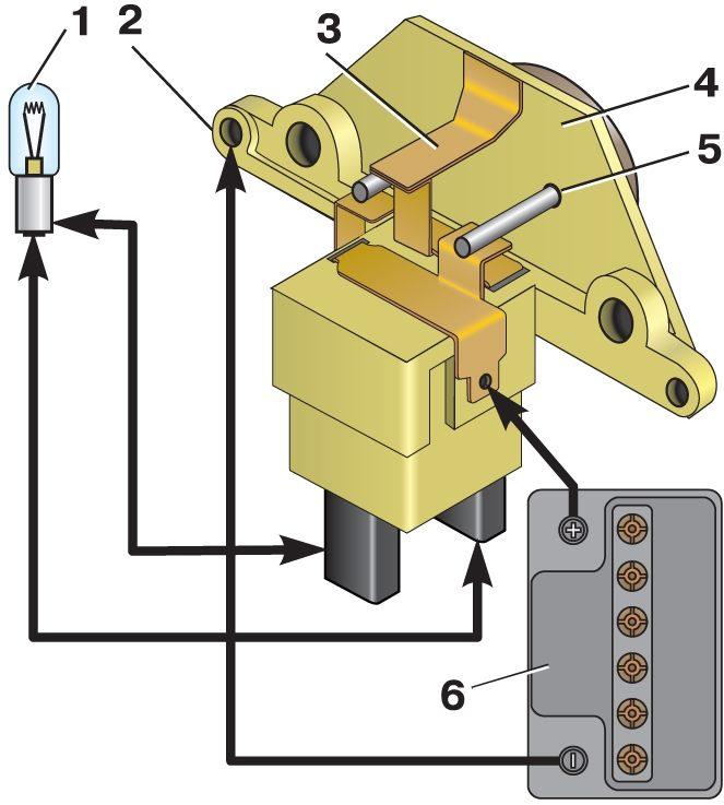 """Рис. 6. Схема для проверки регулятора напряжения: 1 - контрольная лампа; 2 - вывод на  """"массу  """" регулятора напряжения."""