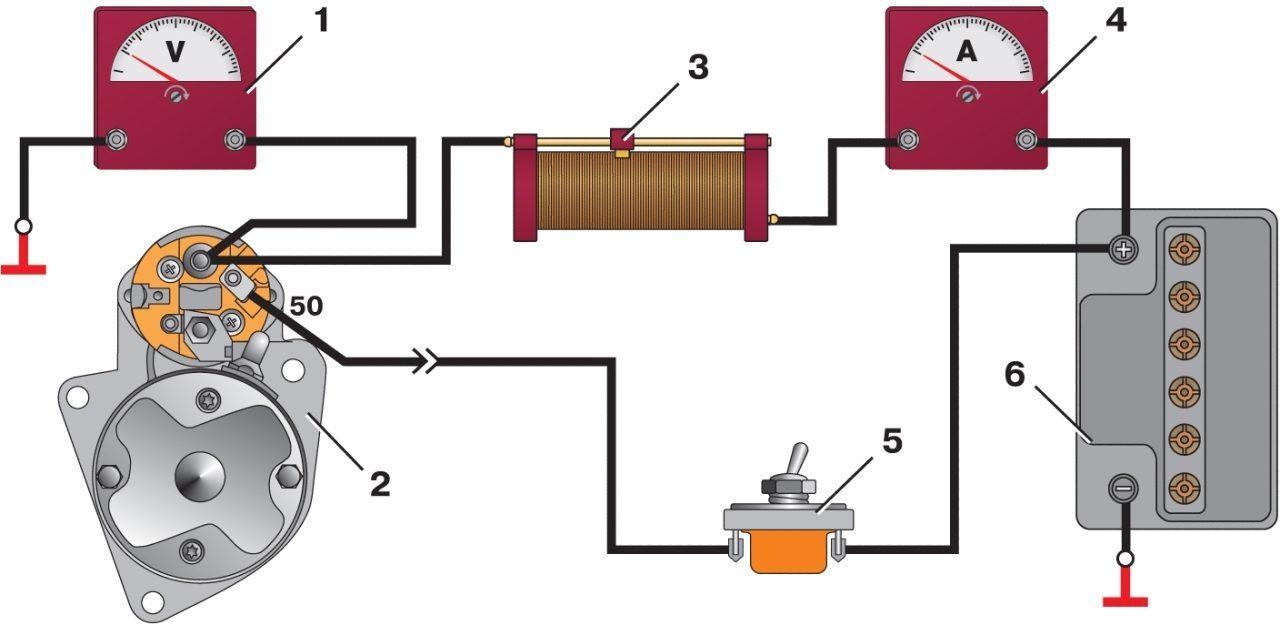 Схема соединений для проверки стартера на стенде: 1 - вольтметр с пределом шкалы не менее 15 В; 2 - стартер; 3...