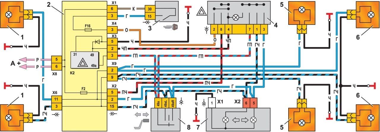 Схема включения указателей поворота и аварийной сигнализации.