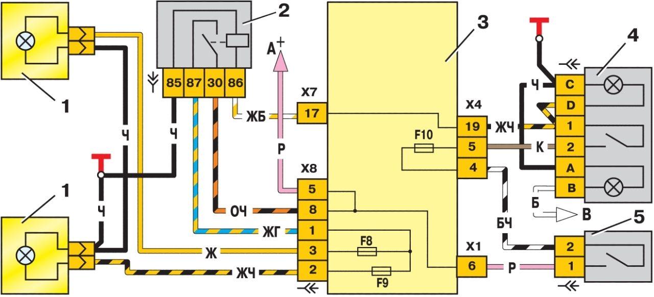 Схема включения противотуманных фар: 1 - противотуманные фары; 2 - реле включения противотуманных фар; 3...