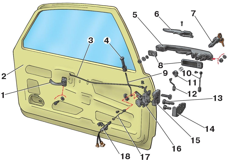 Фокус 3 регулировка двер 14 фотография