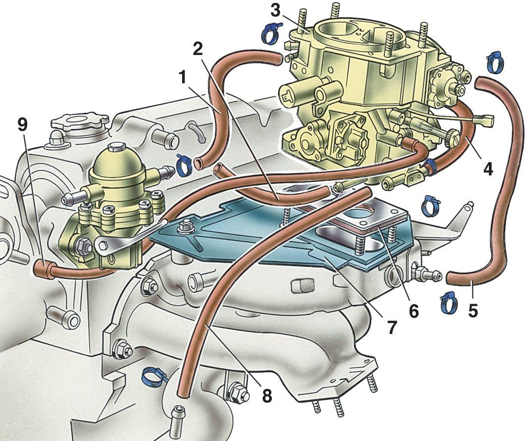 2108 поперечный разрез двигатель: