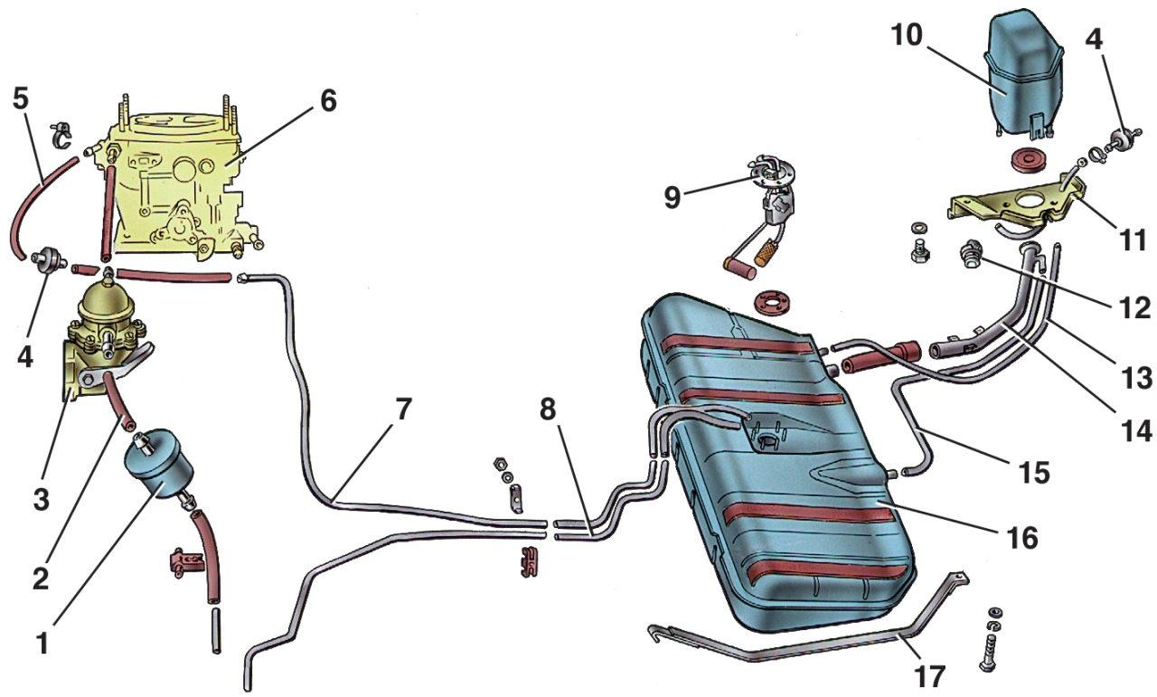 Топливный бак и топливопроводы: 1 - фильтр тонкой очистки топлива; 2 - шланг подвода топлива к топливному насосу; 3...