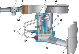 Схема подсоединения шлангов полуавтоматического пускового устройства карбюратора 21083–1107010-31.
