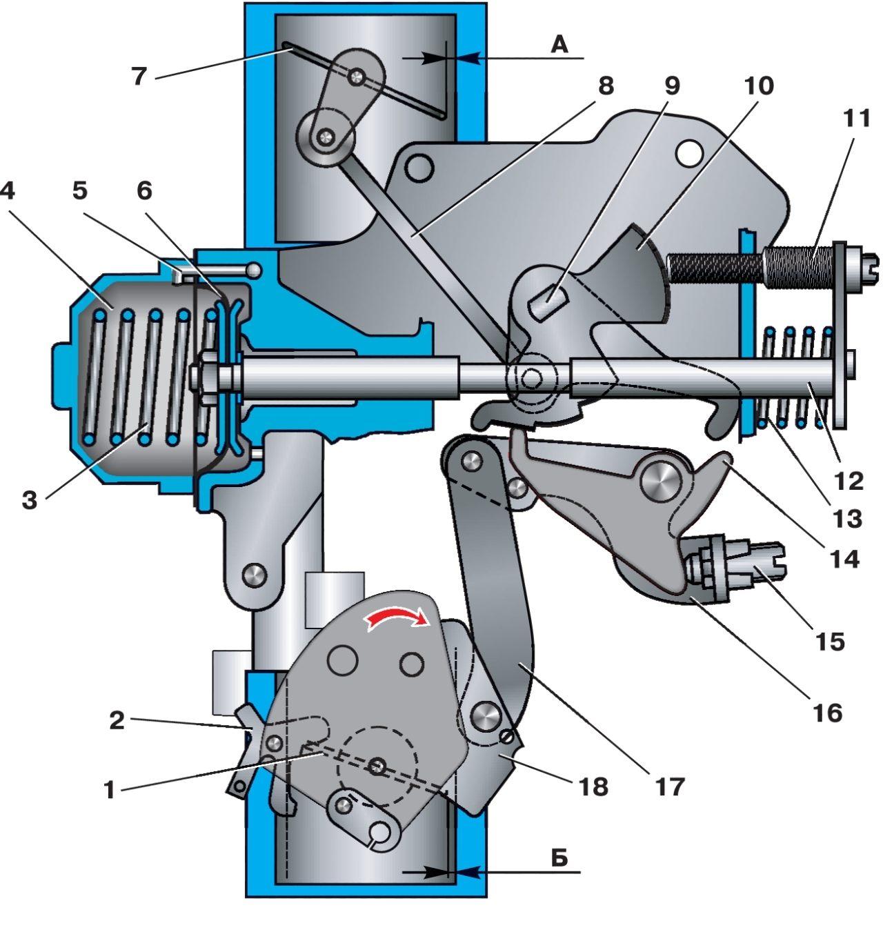 Ваз 2105 схема пусковым устройством карбюратора.