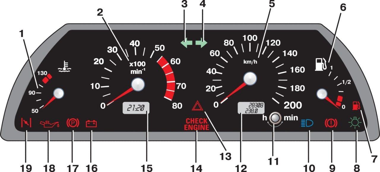 Рекомендуется проверять работоспособность генератора при запуске двигателя по контрольной лампе приборной панели (под...