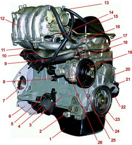 Chevrolet Niva Снятие и установка генератора Шевроле Нива.
