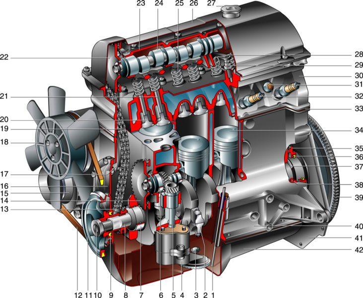 Создание нового двигателя - важный и логичный шаг, если мы желаем развиваться на автомобильном отечественном рынке.