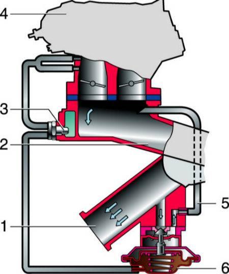 Температура отработавших газов двигателя
