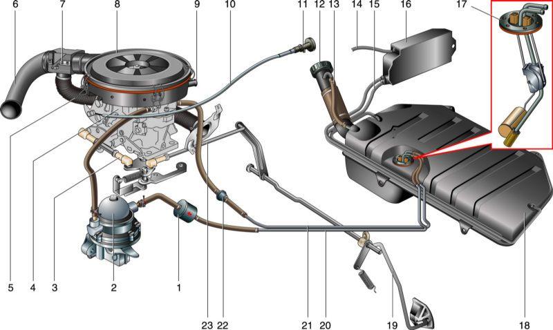 Система питания карбюраторного двигателя.