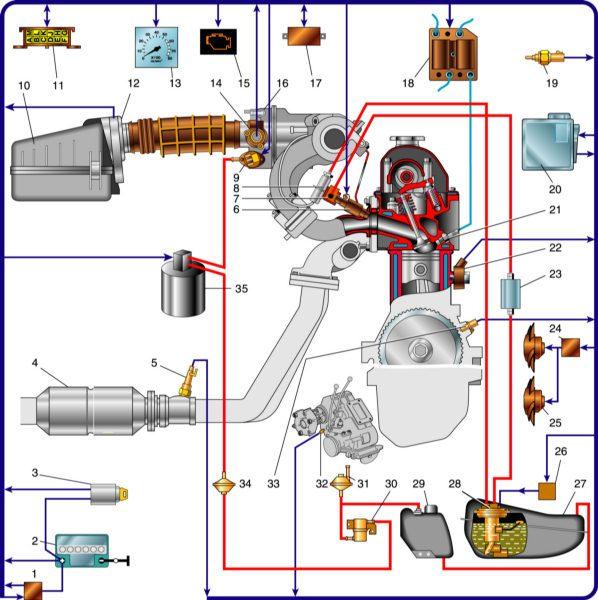 Интерактивная электрическая схема автомобиля нива ваз расположенный у элемента схемы всплывает наименование элемента.