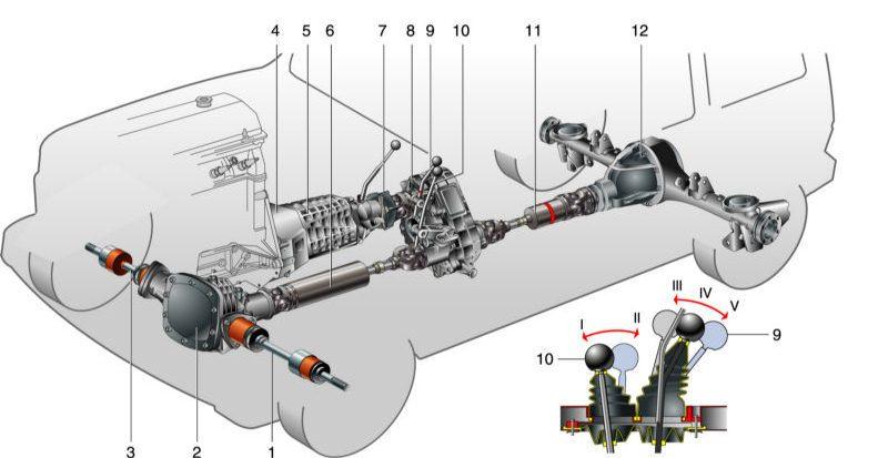 Ока схема работы двигателя.  Схема усилитель звука телевизора радуга-5.