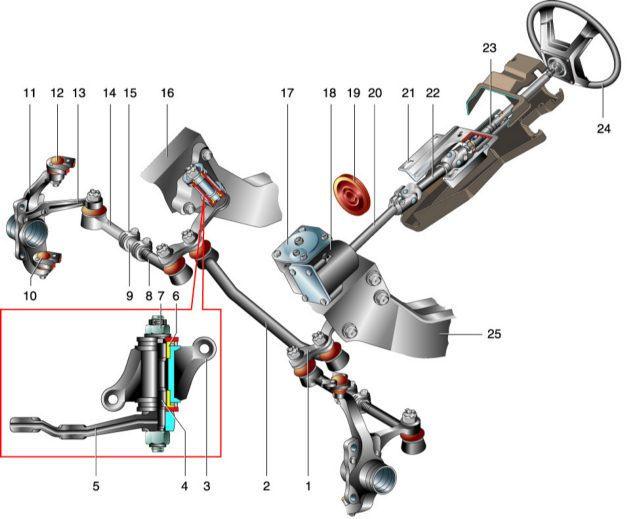 Рулевое управление. ВАЗ 21213, 21214 (Нива)