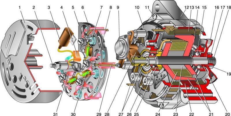 Кондер на отечественном гене видно здесь под позицией 5. Вот схема этого слизанного с бош генератора ваз2108.
