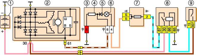 ...5 Вт; 5 - диод; 6 - контрольная лампа заряда аккумуляторной батареи; 7 - блок предохранителей; 8 - реле зажигания.