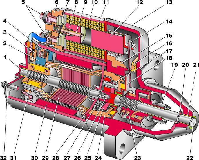 Печать.  Стартер автомобиля необходим для запуска двигателя.