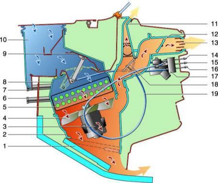 Структурная схема технологического оборудования ресторана