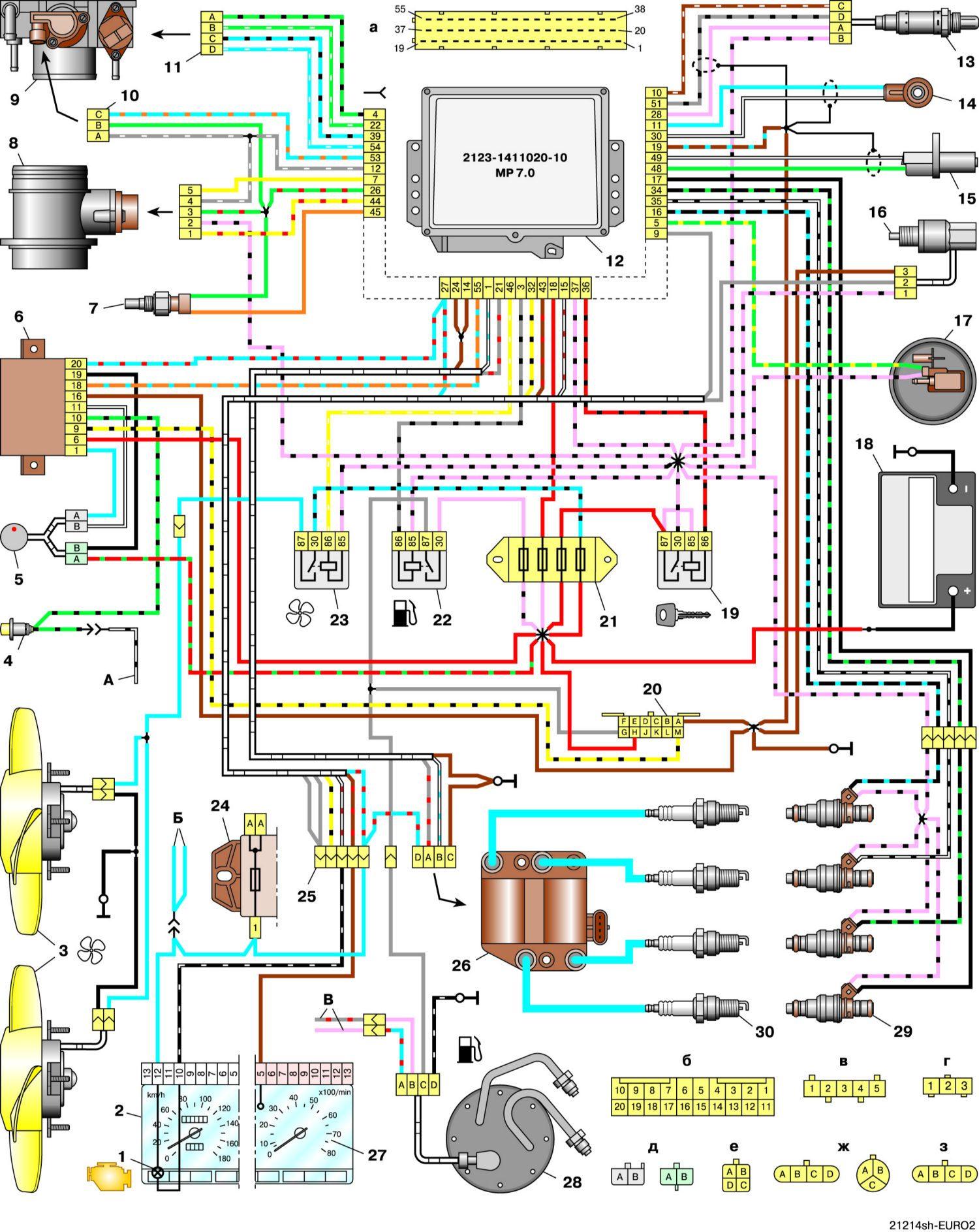 Схема соединений системы управления двигателем ВАЗ-21214 с распределенным впрыском топлива под нормы токсичности...