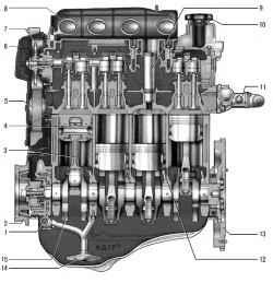 Продольный разрез двигателя ВАЗ-21126