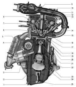 Поперечный разрез двигателя ВАЗ-21126