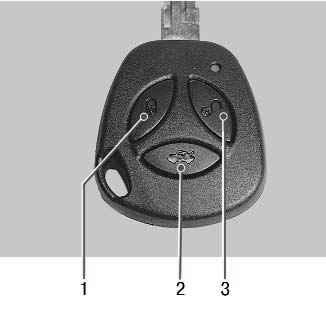 Рабочий ключ оснащен пультом дистанционного управления замками дверей