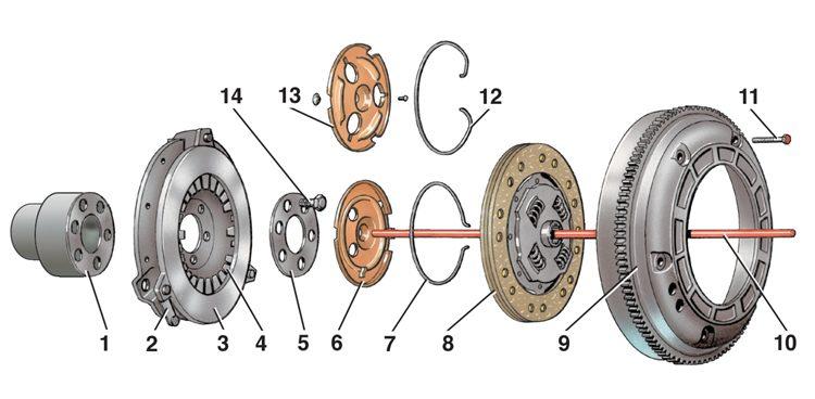 Схема электрооборудования автомобиля УАЗ31514 31519