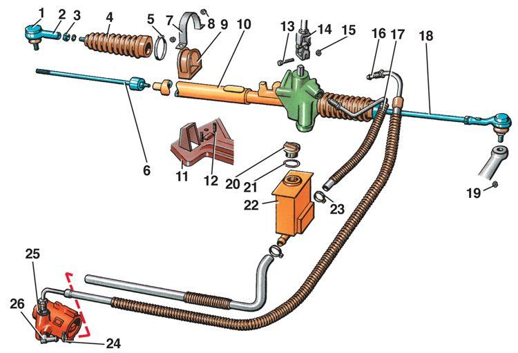 2 – правый наконечник рулевой