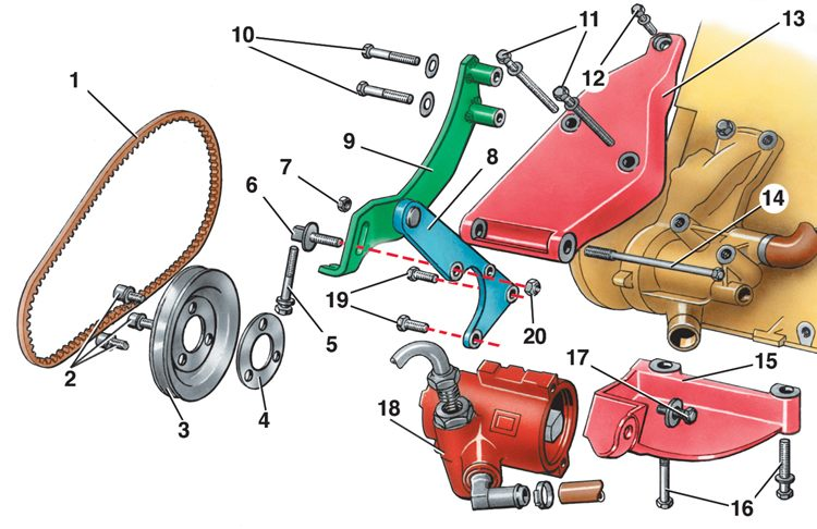 Как заменить ремень гидроусилителя руля