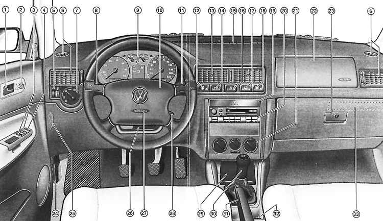 Golf 4 инструкция img-1