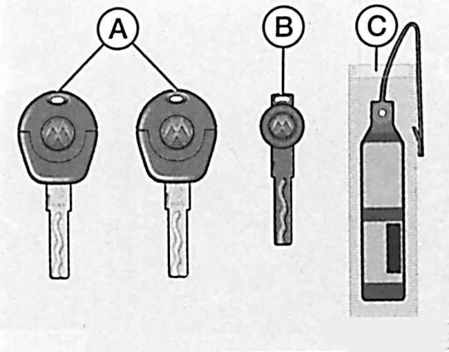К автомобилю придаются два обычных ключа А и один резервный ключ В