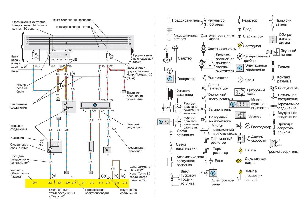 Цветные Электросхемы Volkswagen Passat B3-B4 (а так же полное описание