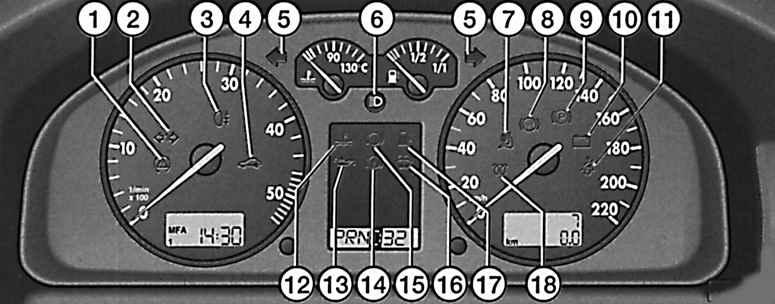 Volkswagen Passat B5 Пассат контрольные лампы панели приборов.