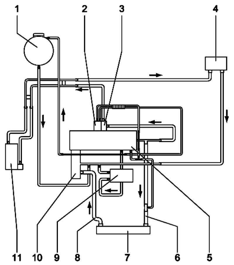 ...Верхняя трубка Соединительный Циркуляционный насос патрубок Дополнительный Передняя трубка отопитель 1...