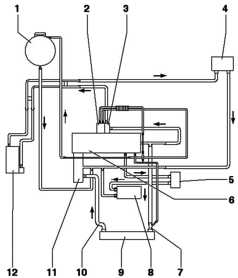 Схема подсоединения шлангов системы охлаждения VW Touran 1.9 2004 м.г.