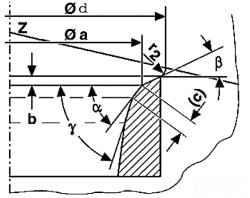 Схема обработки седла впускного клапана