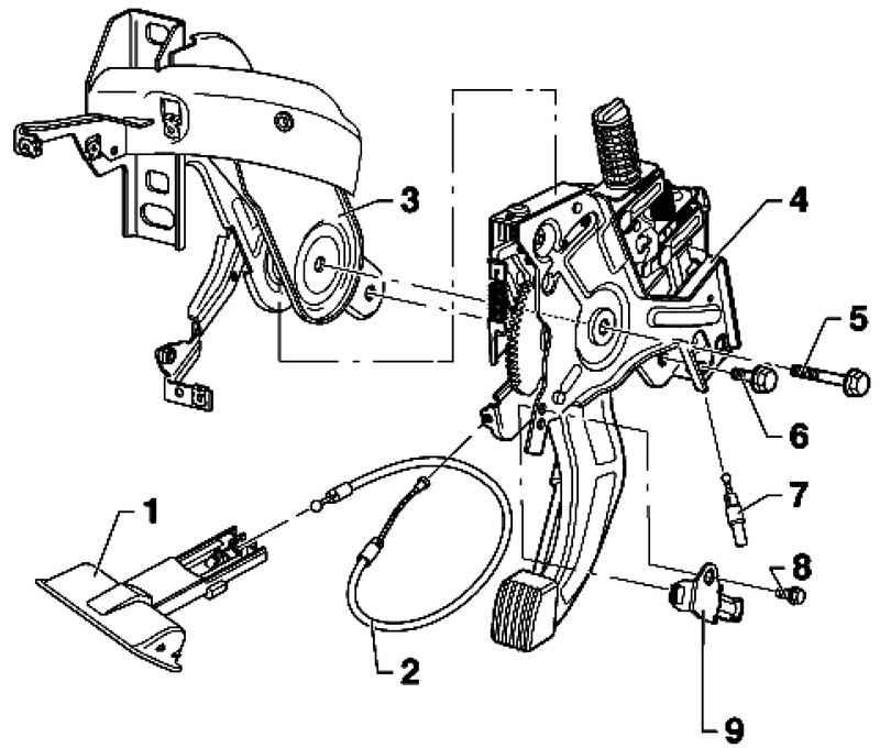 Регулировка стояночного тормоза (ручника) - Kia Ceed клуб