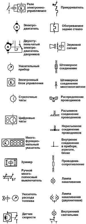 Загружено 144 раз.  Яндекс.Каталог: электросхемы обозначения (10534) .